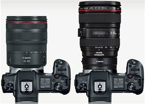 Sony has to answer the Eos RP at $1299: Sony Alpha Full